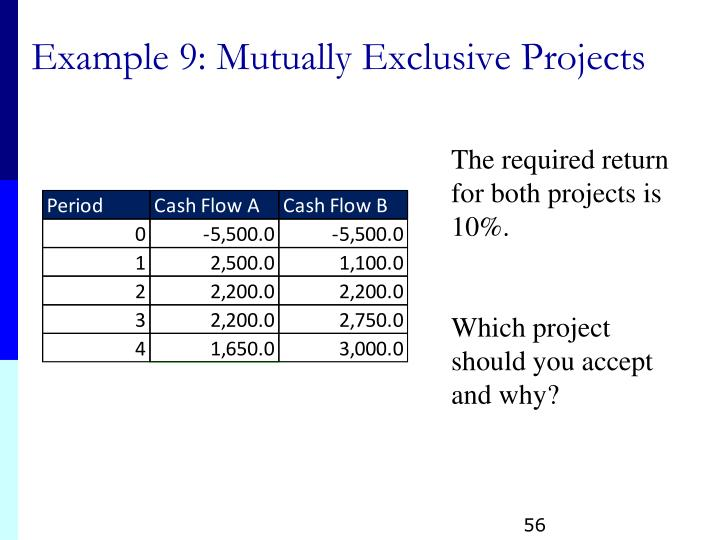 Example 9: Mutually Exclusive Projects
