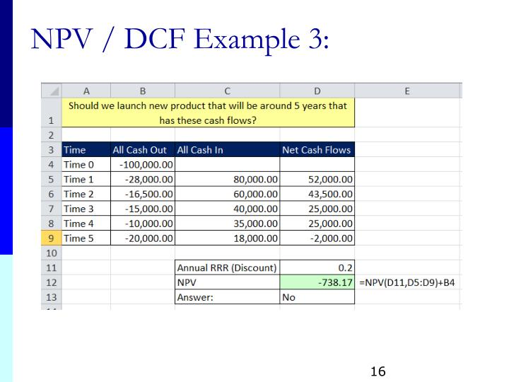 NPV / DCF Example 3:
