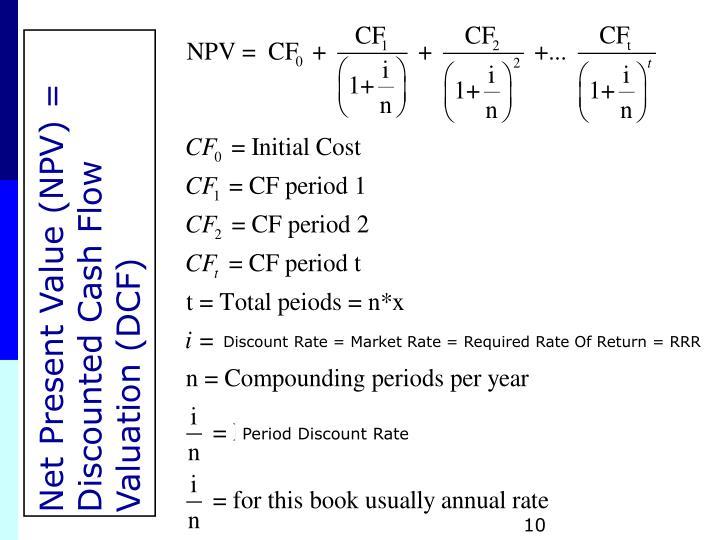 Net Present Value (NPV) =
