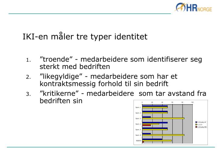 IKI-en måler tre typer identitet