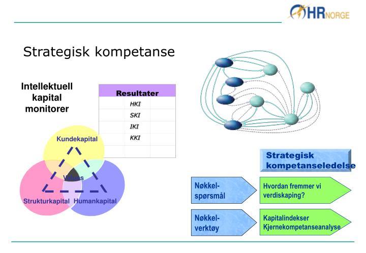 Strategisk