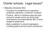 charter schools legal issues