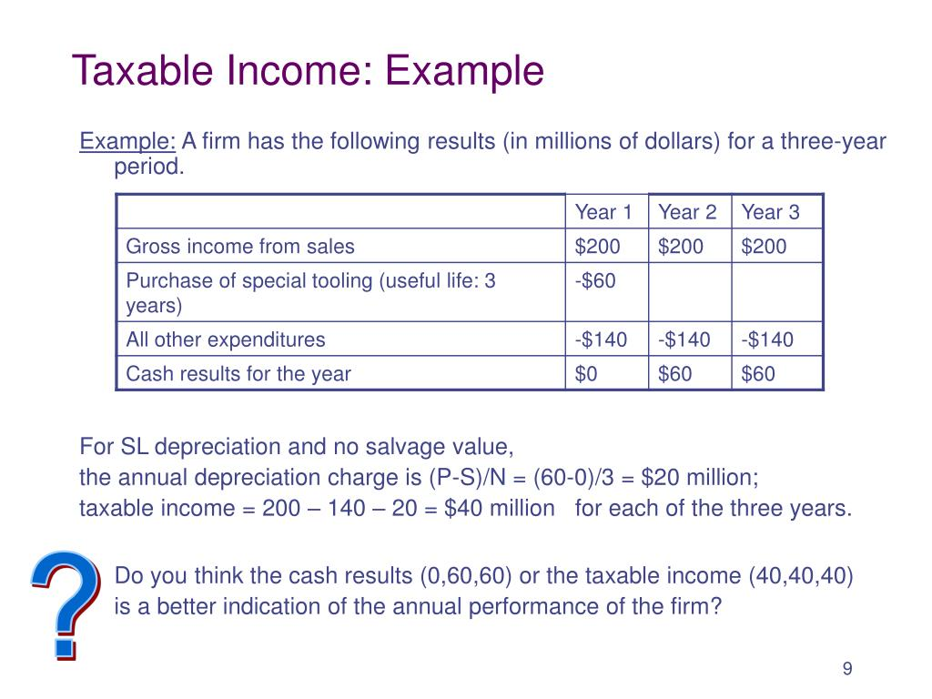 Taxable Income: Example