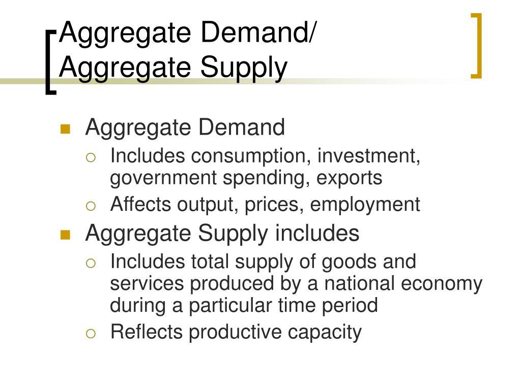 Aggregate Demand/