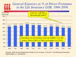 general expenses as of direct premiums in the life insurance lob 1996 2006