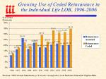 growing use of ceded reinsurance in the individual life lob 1996 2006