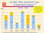 in 2007 who sold each type of individual annuity