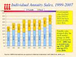 individual annuity sales 1999 2007