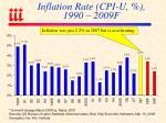 inflation rate cpi u 1990 2009f