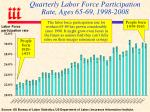 quarterly labor force participation rate ages 65 69 1998 2008
