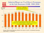 salaries wages as of direct premiums in the life insurance lob 1996 2006