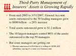 third party management of insurers assets is growing rapidly