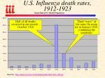 u s influenza death rates 1912 1923