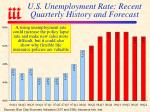 u s unemployment rate recent quarterly history and forecast