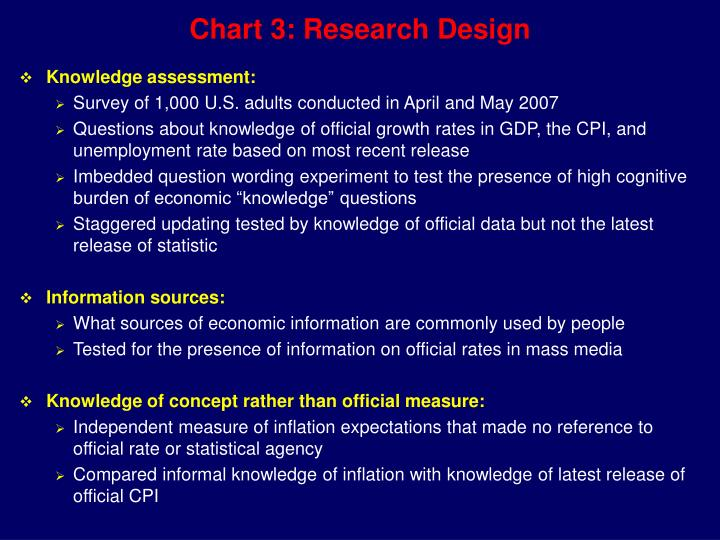 Chart 3 research design