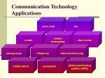communication technology applications
