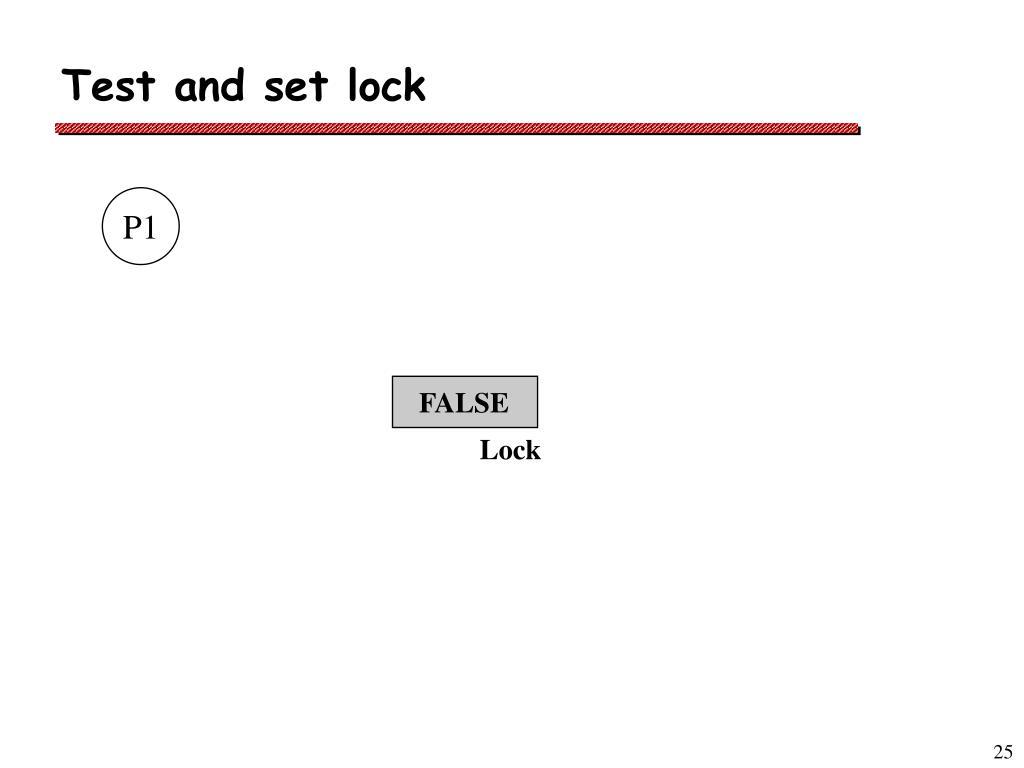 Test and set lock