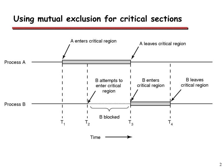 Using mutual exclusion for critical sections