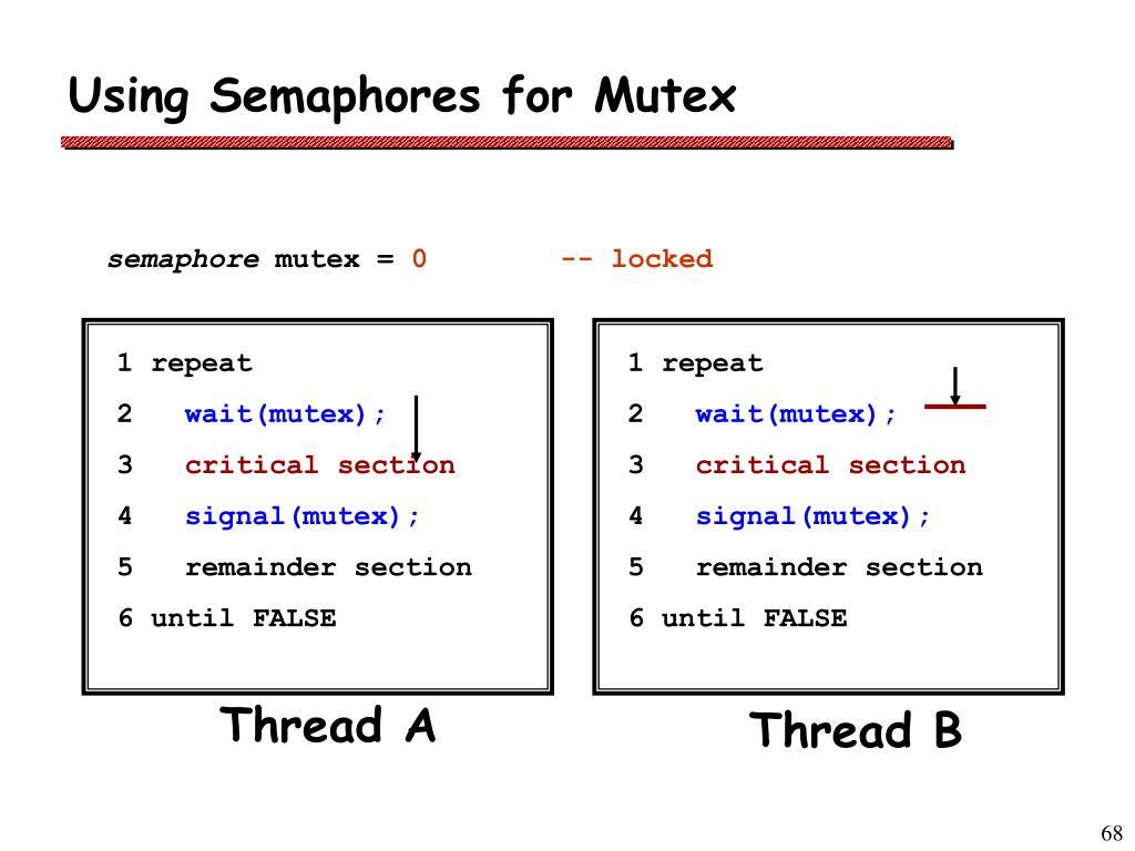 Using Semaphores for Mutex