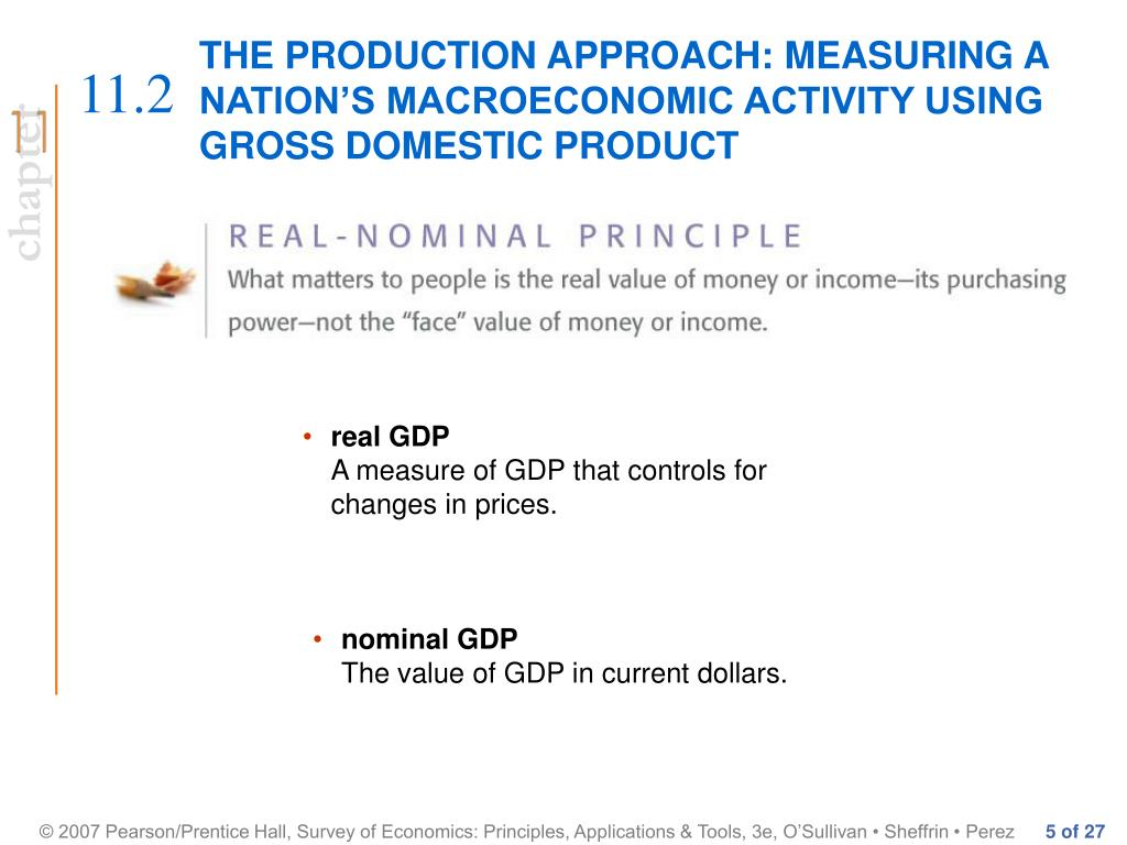 THE PRODUCTION APPROACH: MEASURING A