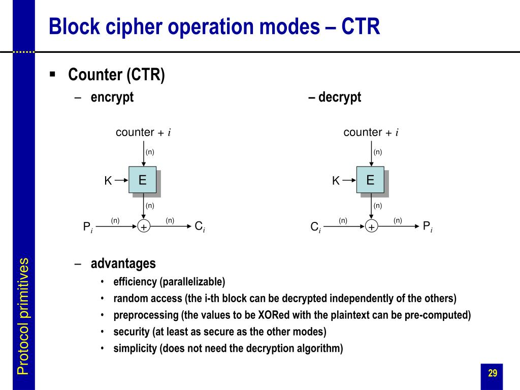 Block cipher operation modes – CTR