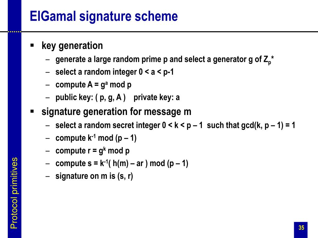 ElGamal signature scheme