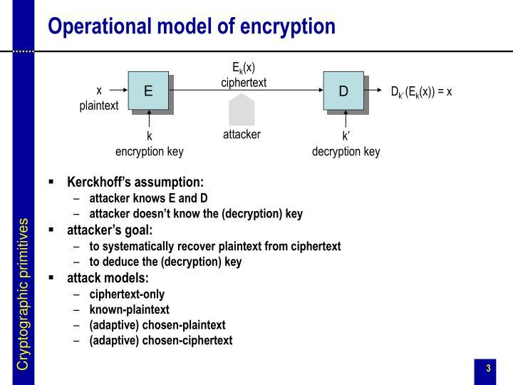 Operational model of encryption