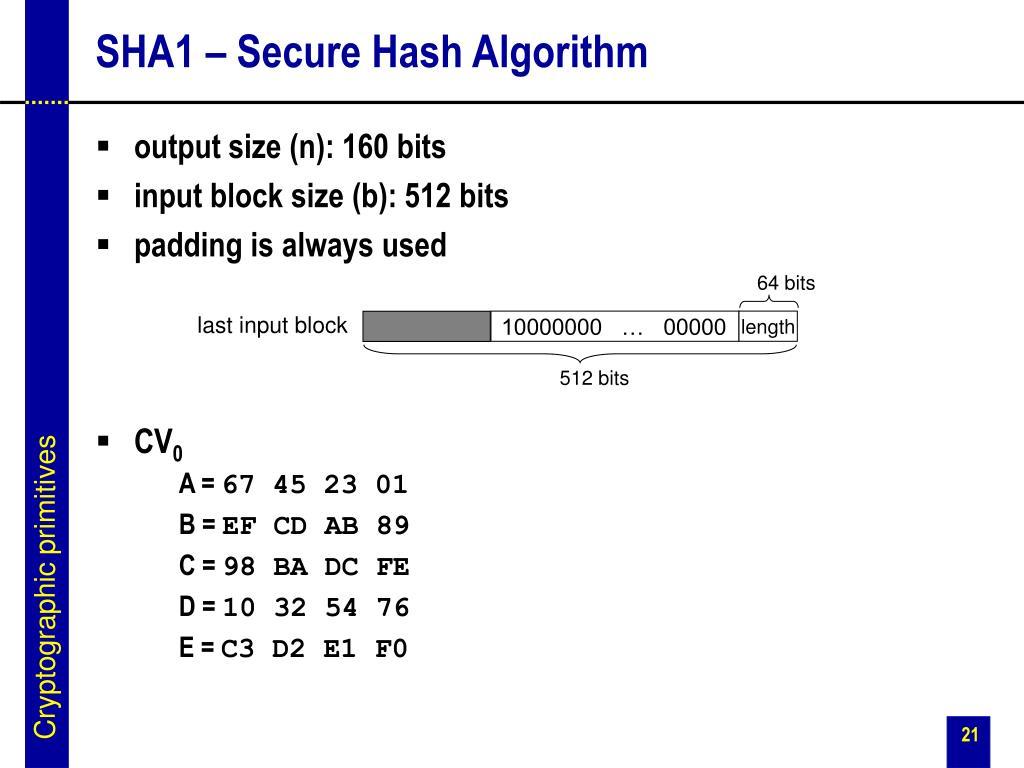 SHA1 – Secure Hash Algorithm