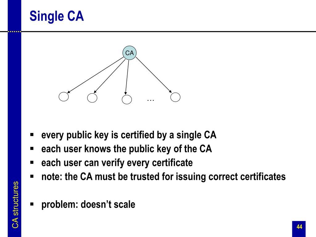 Single CA