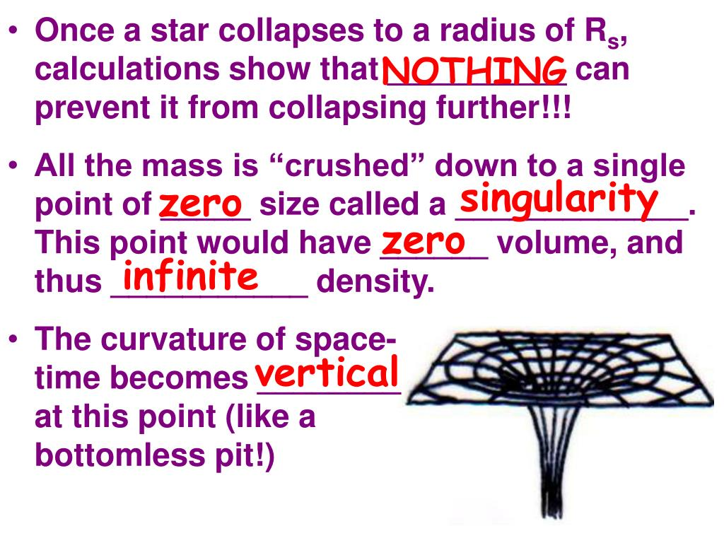 Once a star collapses to a radius of R