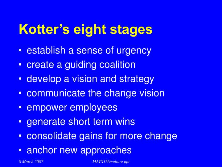 Kotter's eight stages