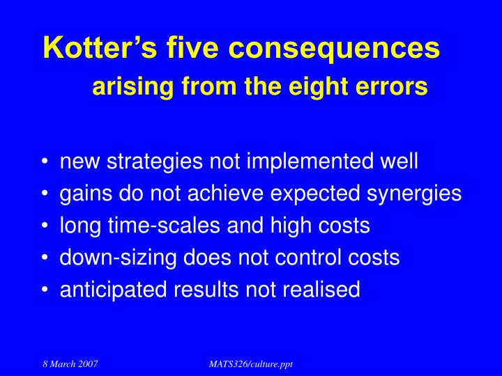 Kotter's five consequences