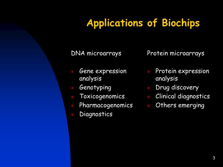 Applications of biochips