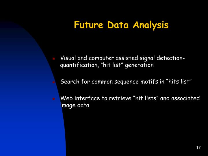 Future Data Analysis