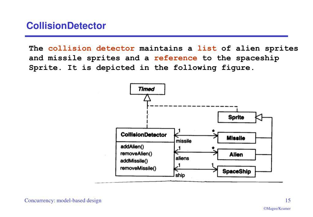 CollisionDetector