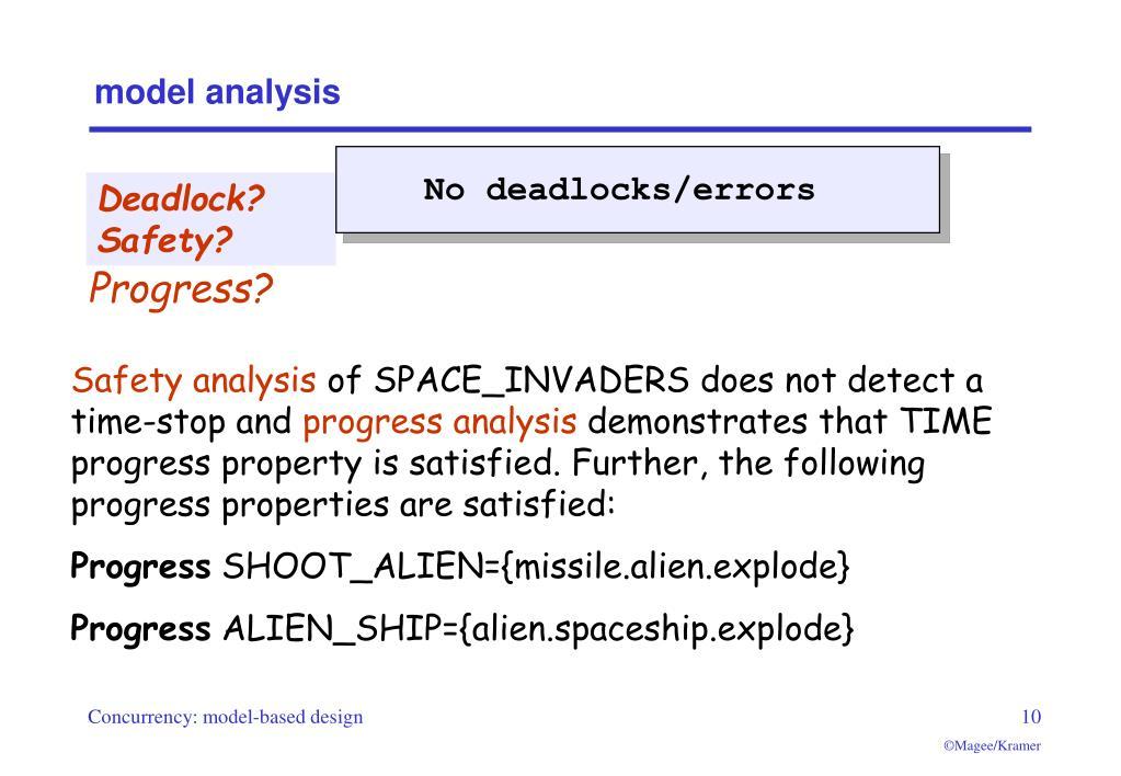 No deadlocks/errors
