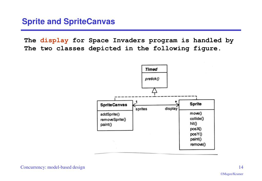 Sprite and SpriteCanvas