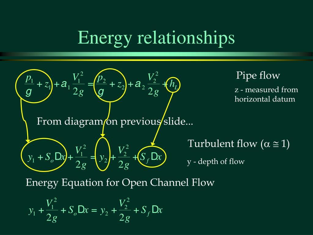 Energy relationships