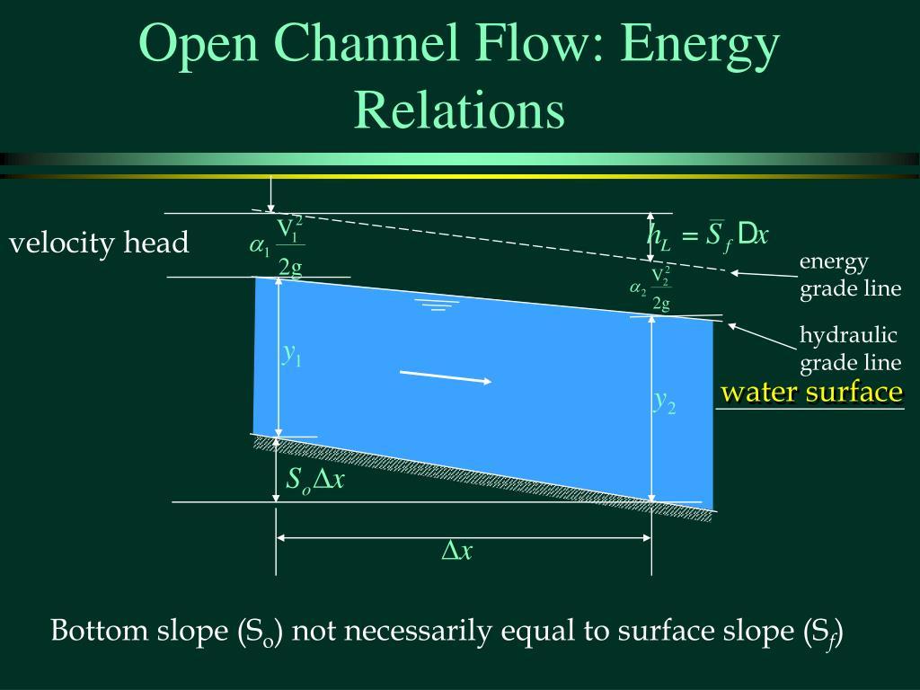 Open Channel Flow: Energy Relations