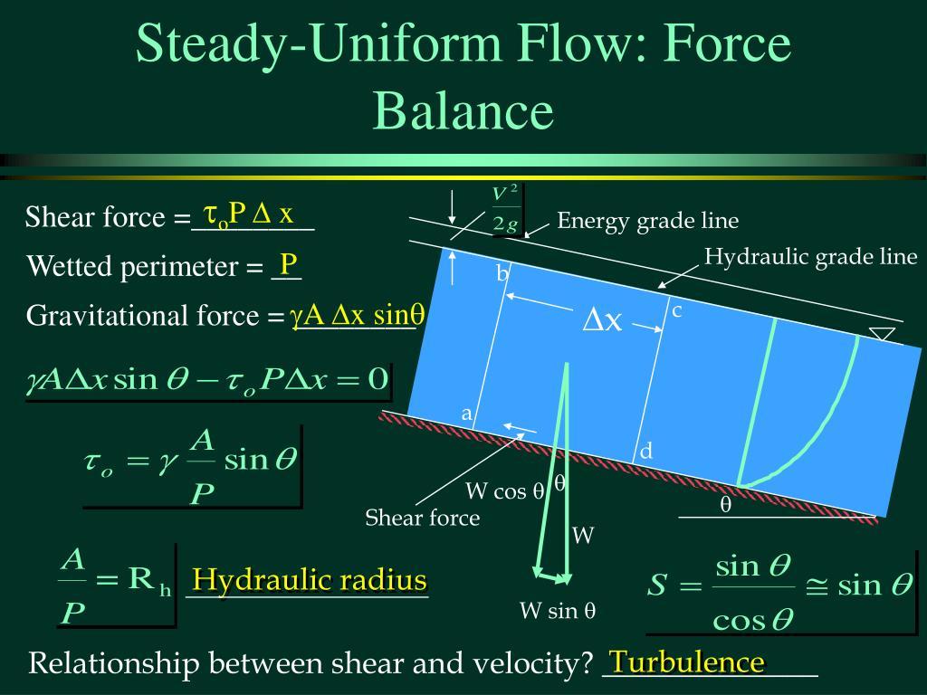 Steady-Uniform Flow: Force Balance