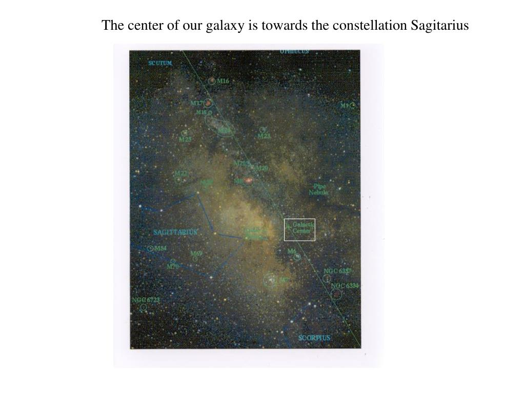 The center of our galaxy is towards the constellation Sagitarius