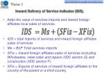 inward delivery of service indicator ids