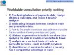 worldwide consultation priority ranking