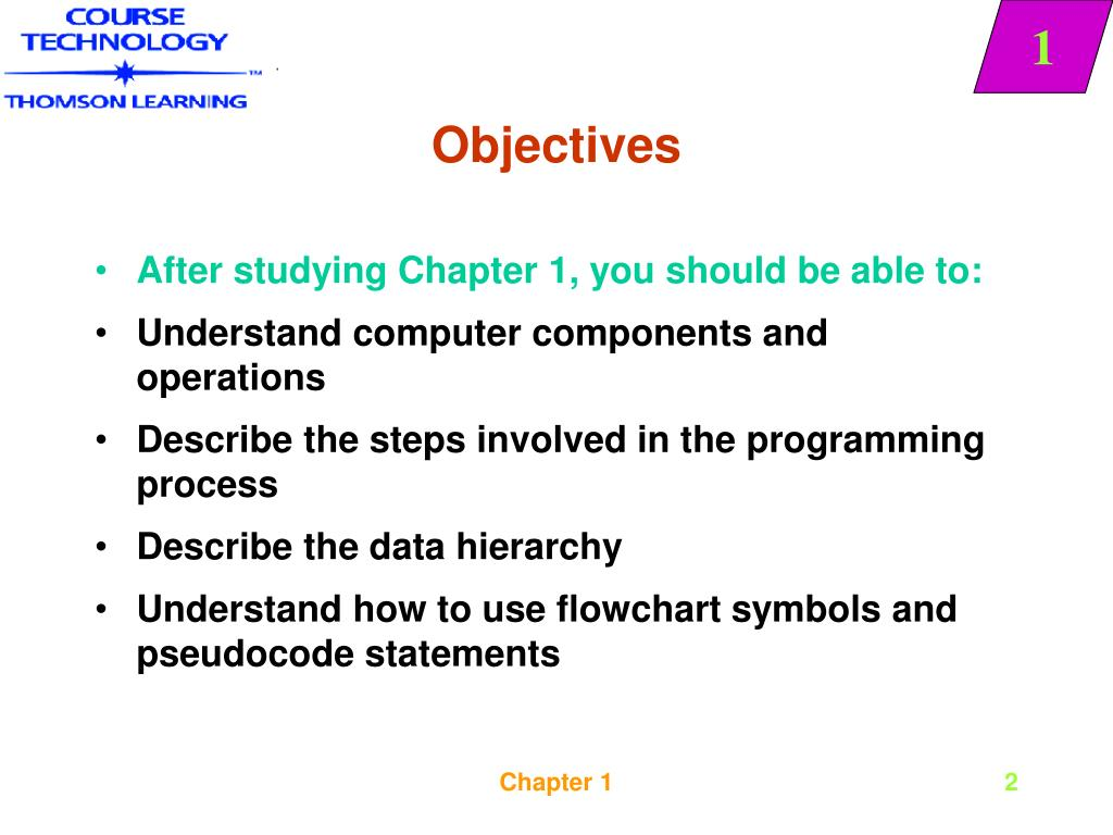 Ppt Objectives Powerpoint Presentation Id482643