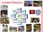 london profile