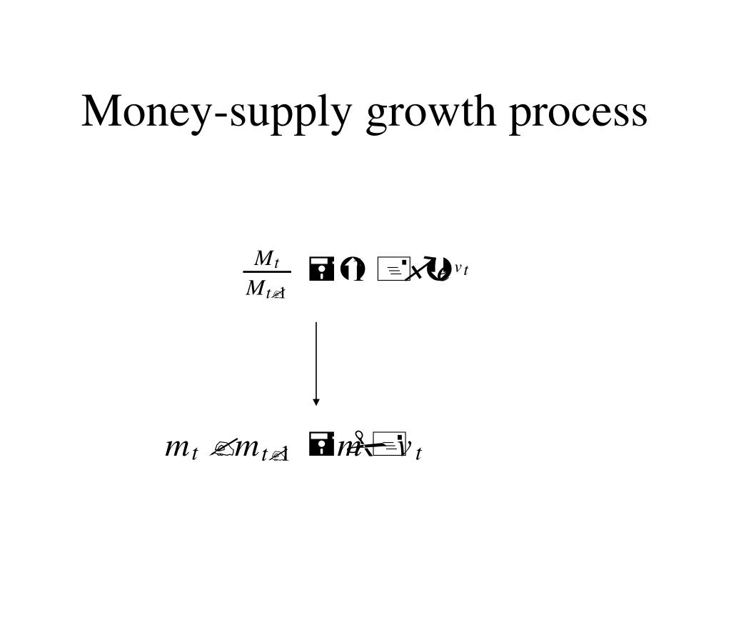 Money-supply growth process