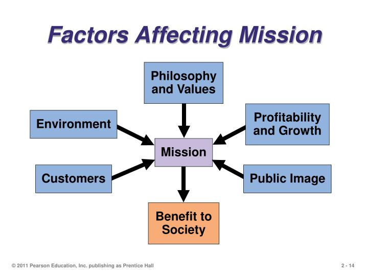 what is the mission of the accounting and finance functional area Generating cfo impact modern cfos act as strategic partners to the business genpact's finance and accounting (f&a) solutions help finance leaders design, transform and run their processes and operations to realize their finance.