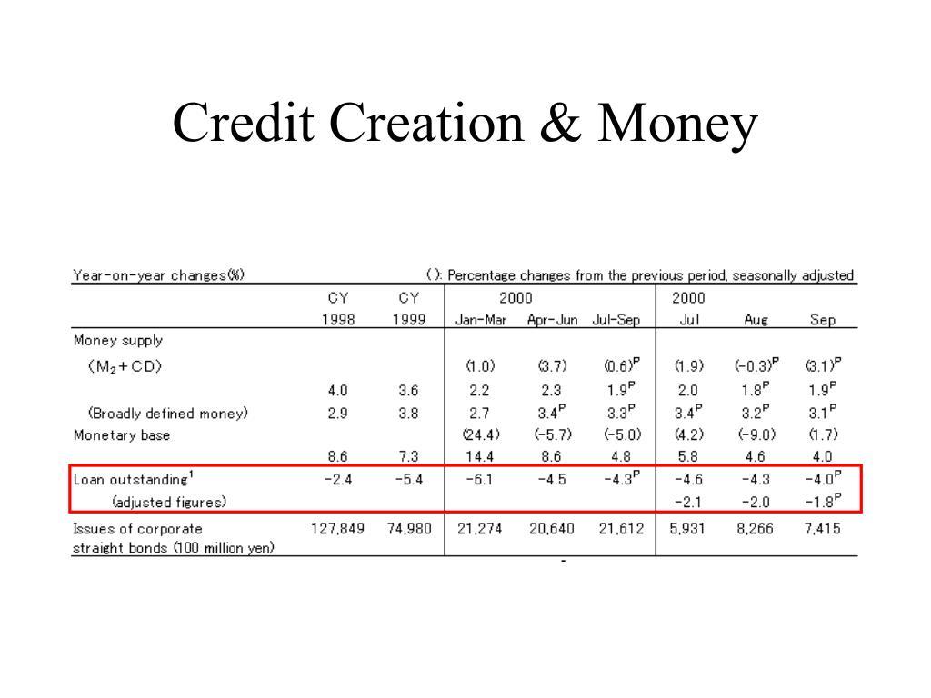 Credit Creation & Money