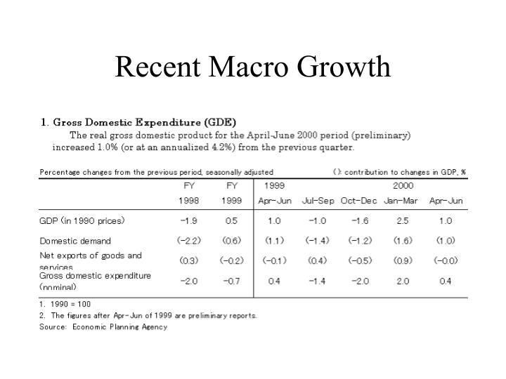 Recent macro growth