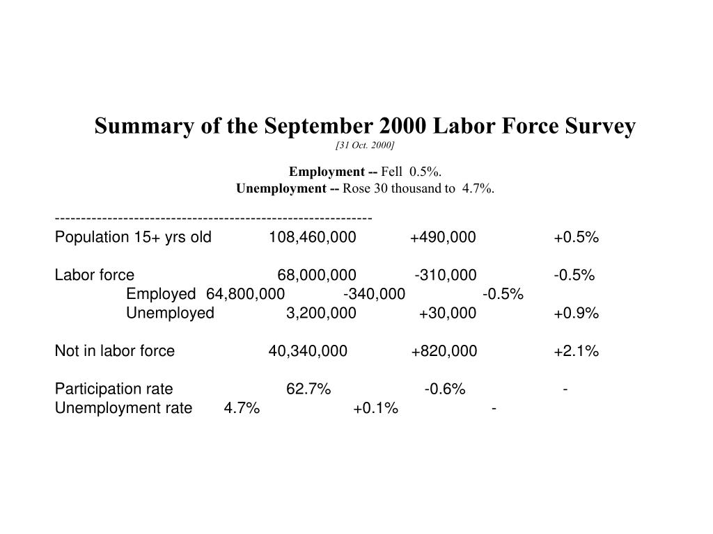 Summary of the September 2000 Labor Force Survey